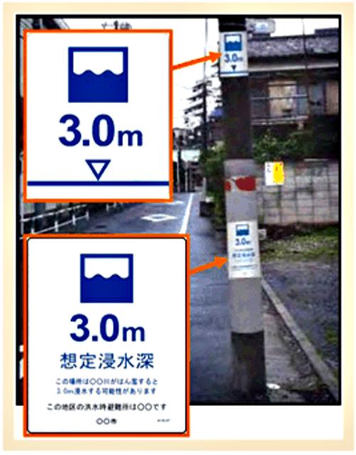 『まるごとまちごとハザードマップ』の例(国土交通省資料より)